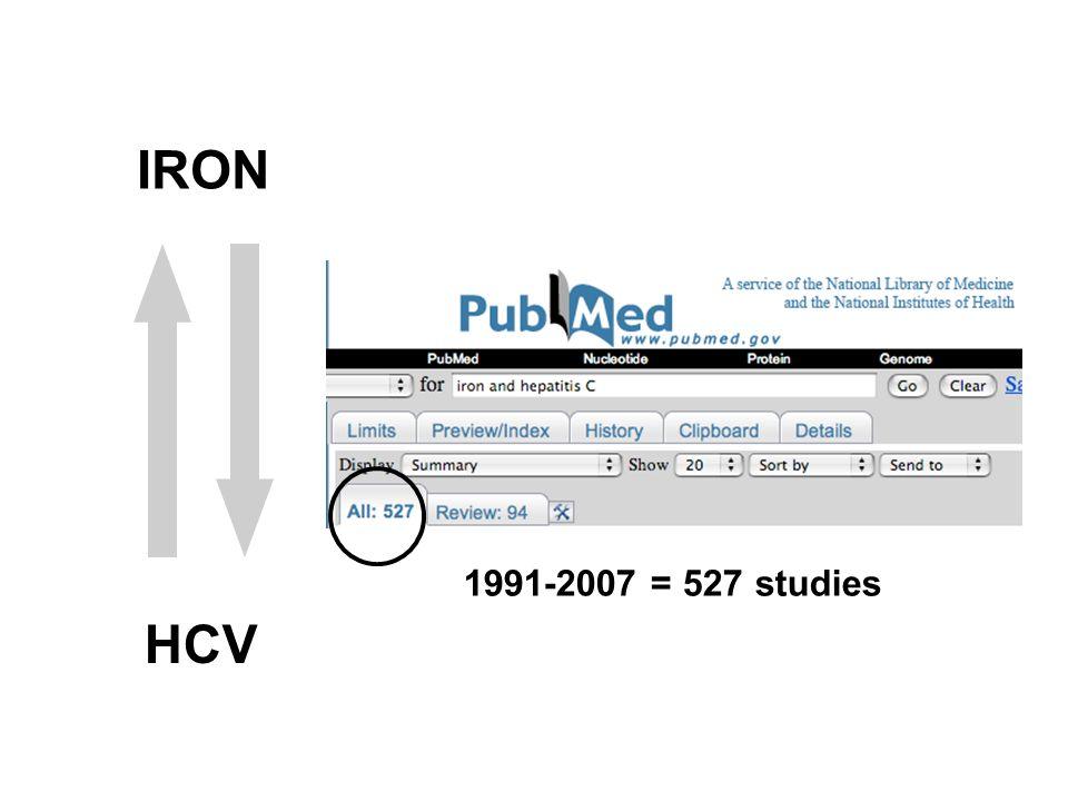 Serum ferritin Serum ferritin in chronic hepatitis C Liver damage Hepatic iron Di Bisceglie AM, Gastroenterology 1992;102:2108-13