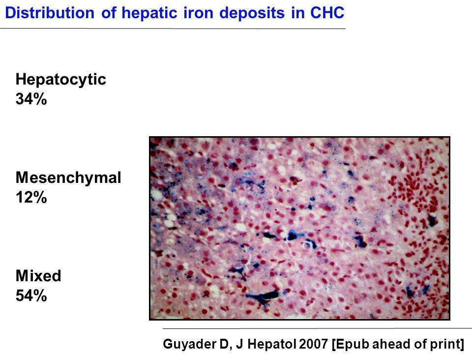 Distribution of hepatic iron deposits in CHC Hepatocytic 34% Deugnier Y, Am J Surg Pathol 1997 Ludwig J, Gastroenterology 1997
