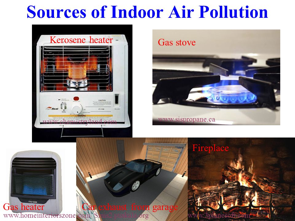 Sources of Indoor Air Pollution Kerosene heater www.chemistryland.com Gas stove www.sispropane.ca Fireplace www.3planesoft.com Car exhaust from garage Sims2.puskala.org Gas heater www.homeinteriorszone.com