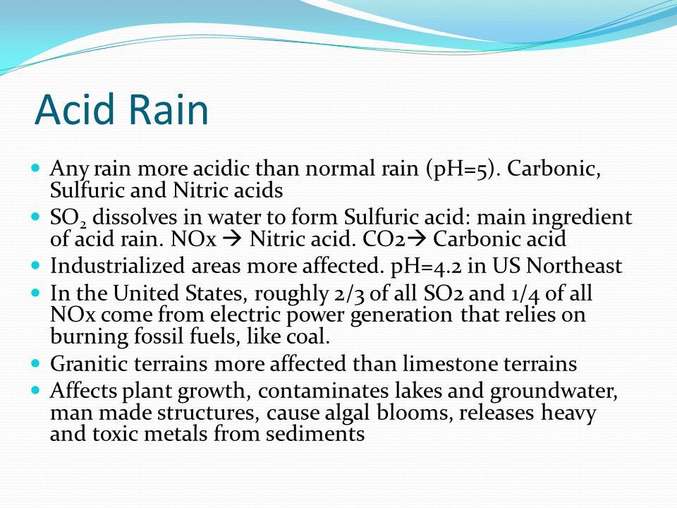 Acid Rain Any rain more acidic than normal rain (pH=5). Carbonic, Sulfuric and Nitric acids SO 2 dissolves in water to form Sulfuric acid: main ingred