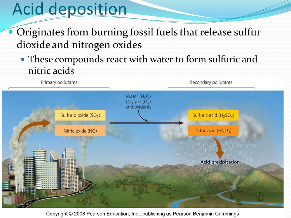 Acid deposition Originates from burning fossil fuels that release sulfur dioxide and nitrogen oxides These compounds react with water to form sulfuric
