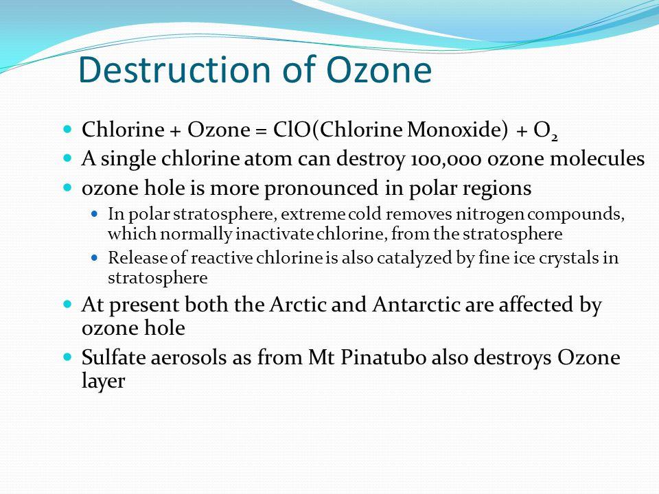 Destruction of Ozone Chlorine + Ozone = ClO(Chlorine Monoxide) + O 2 A single chlorine atom can destroy 100,000 ozone molecules ozone hole is more pro