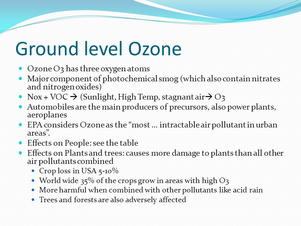 Ground level Ozone Ozone O3 has three oxygen atoms Major component of photochemical smog (which also contain nitrates and nitrogen oxides) Nox + VOC 