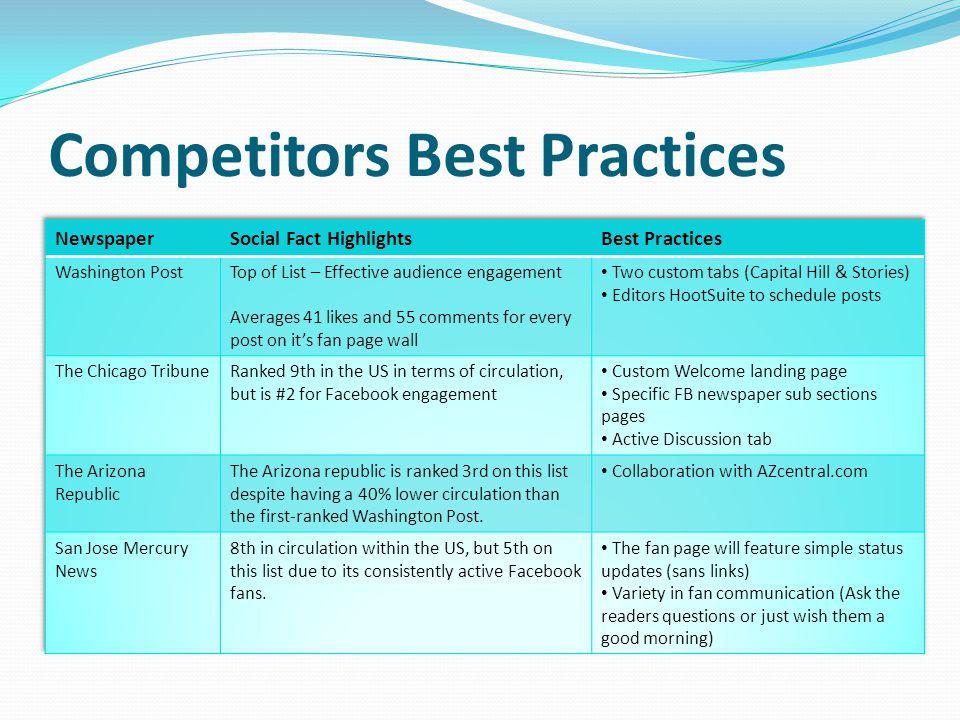 Competitors Best Practices