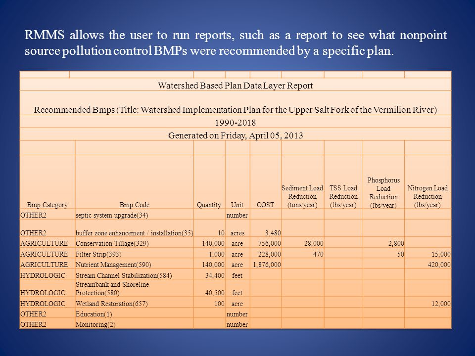 RMMS allows the user to run reports, such as a report to see what nonpoint source pollution control BMPs were recommended by a specific plan.