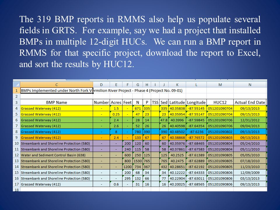 The 319 BMP reports in RMMS also help us populate several fields in GRTS. For example, say we had a project that installed BMPs in multiple 12-digit H