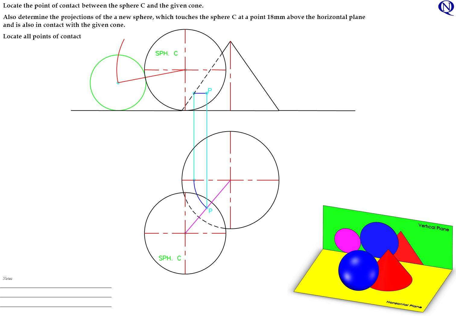 Notes Locate the point of contact between the sphere C and the given cone.