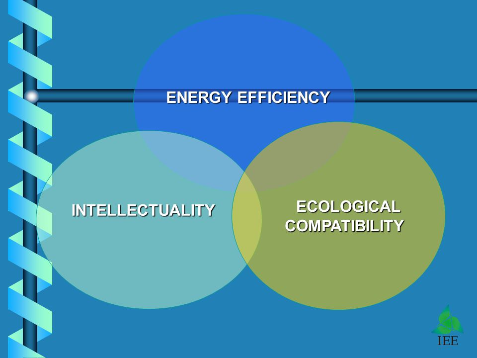 ENERGY EFFICIENCY INTELLECTUALITY ECOLOGICAL COMPATIBILITY ECOLOGICAL COMPATIBILITY