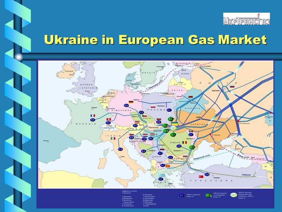 Ukraine in European Gas Market