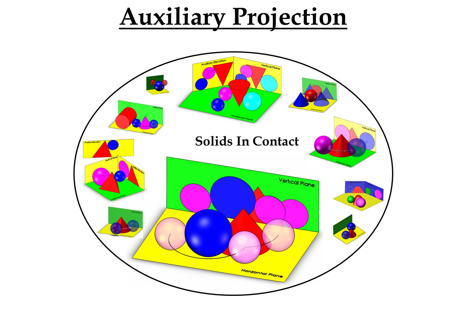Solids In Contact Auxiliary Projection