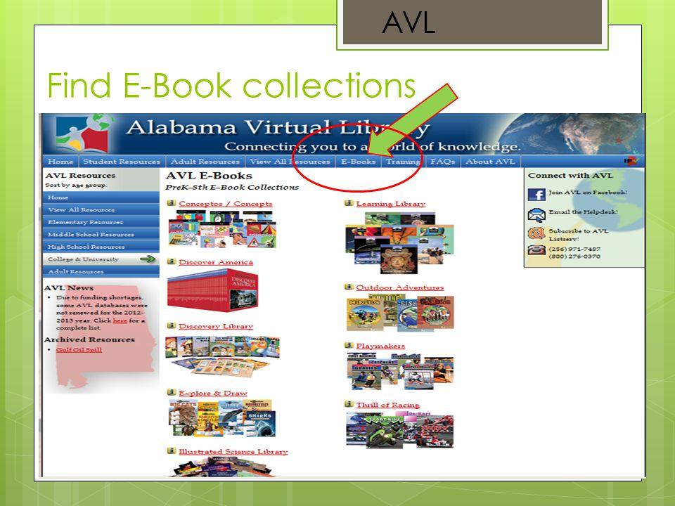 Find E-Book collections AVL