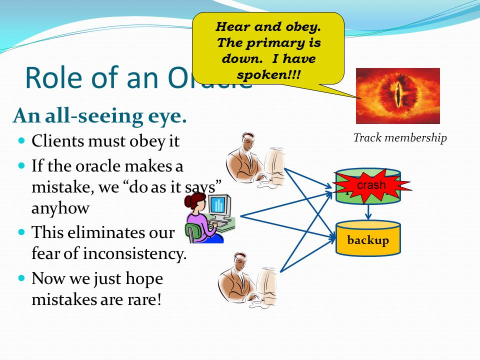 Role of an Oracle primary backup Track membership An all-seeing eye.