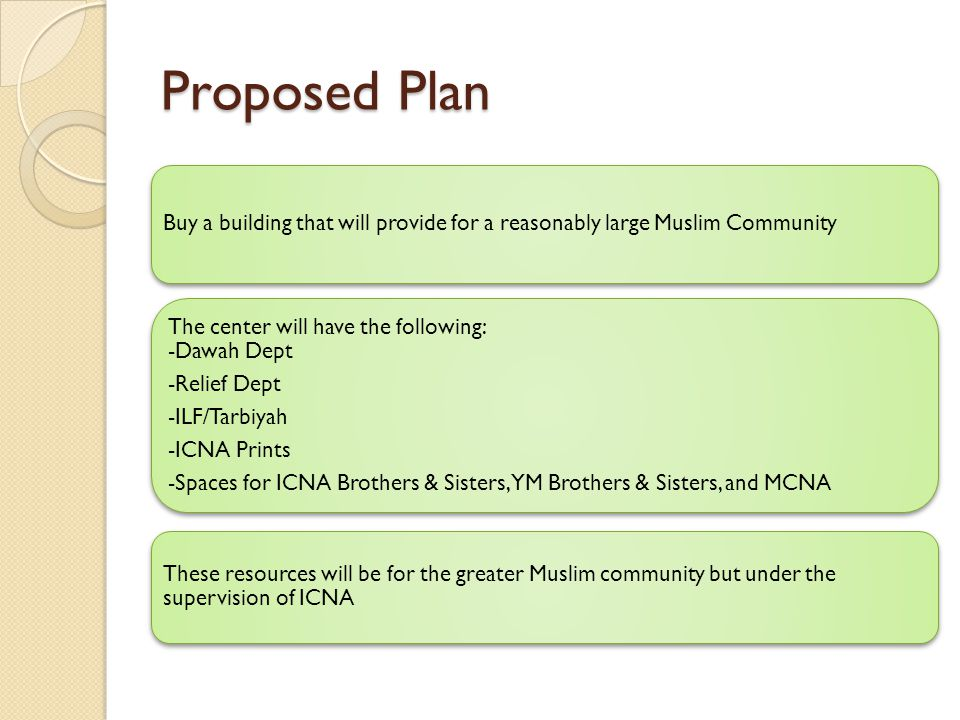 Proposed Plan Buy a building that will provide for a reasonably large Muslim Community The center will have the following: -Dawah Dept -Relief Dept -ILF/Tarbiyah -ICNA Prints -Spaces for ICNA Brothers & Sisters, YM Brothers & Sisters, and MCNA These resources will be for the greater Muslim community but under the supervision of ICNA