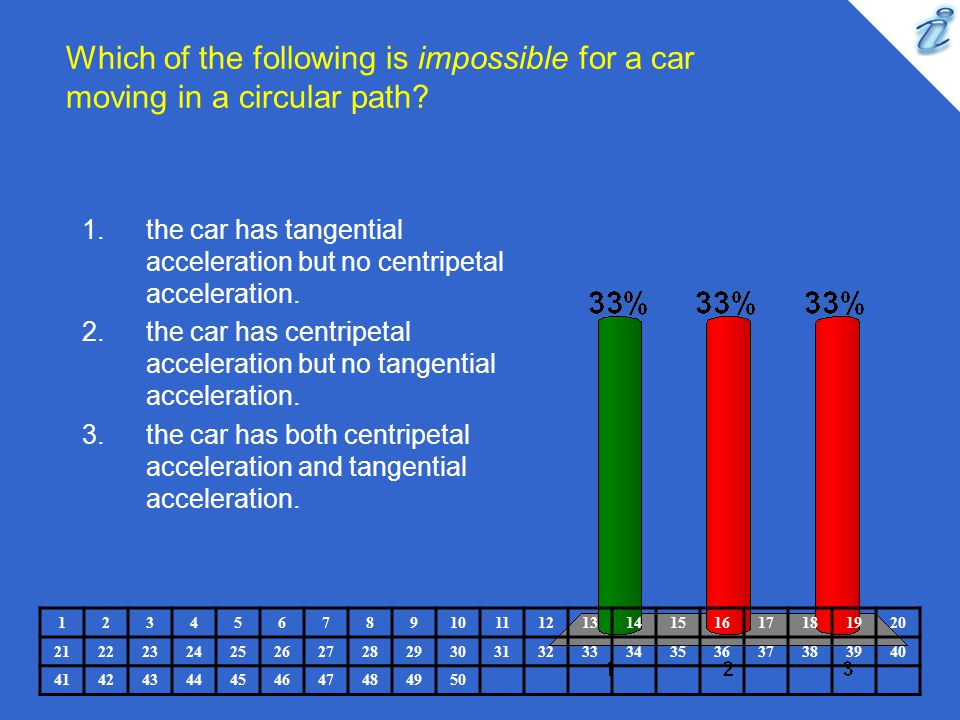 If the car is moving in a circular path, it must have centripetal acceleration given by Equation 4.15.