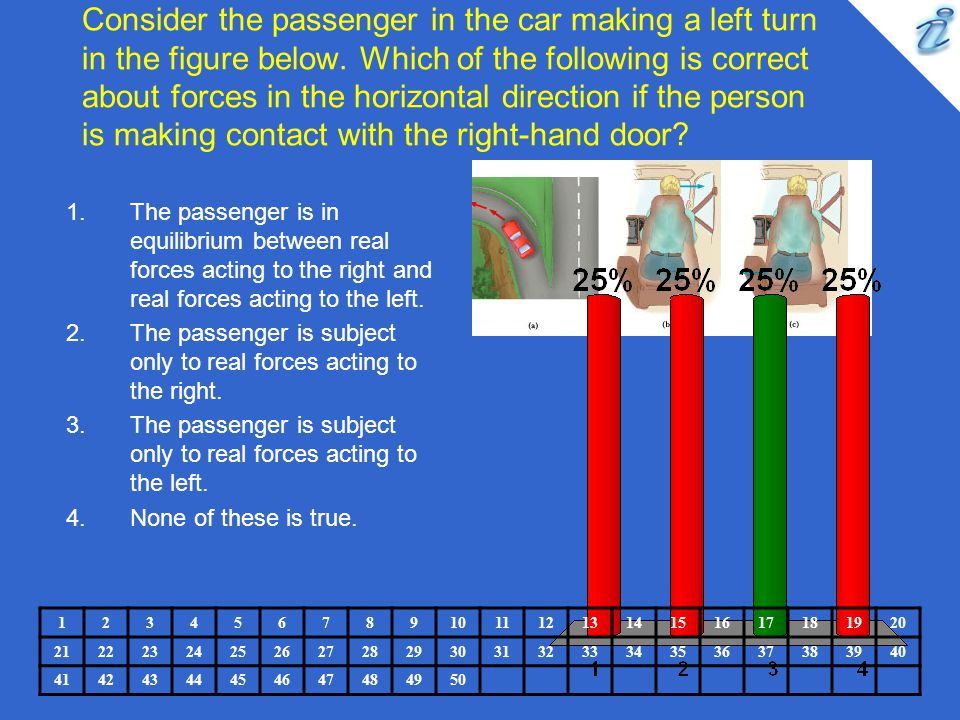 The only forces acting on the passenger are the contact force with the door and the friction force from the seat.
