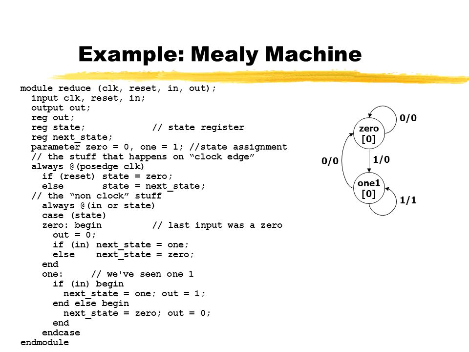 Moore Machine example zChange the first 1 to 0 in each string of 1's yExample Moore machine implementation 1 0 0 0 1 1 zero [0] one1 [0] two1s [1]