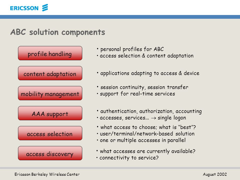 Ericsson Berkeley Wireless Center August 2002 ABC solution components access discovery access selection AAA support mobility management content adaptation profile handling what accesses are currently available.