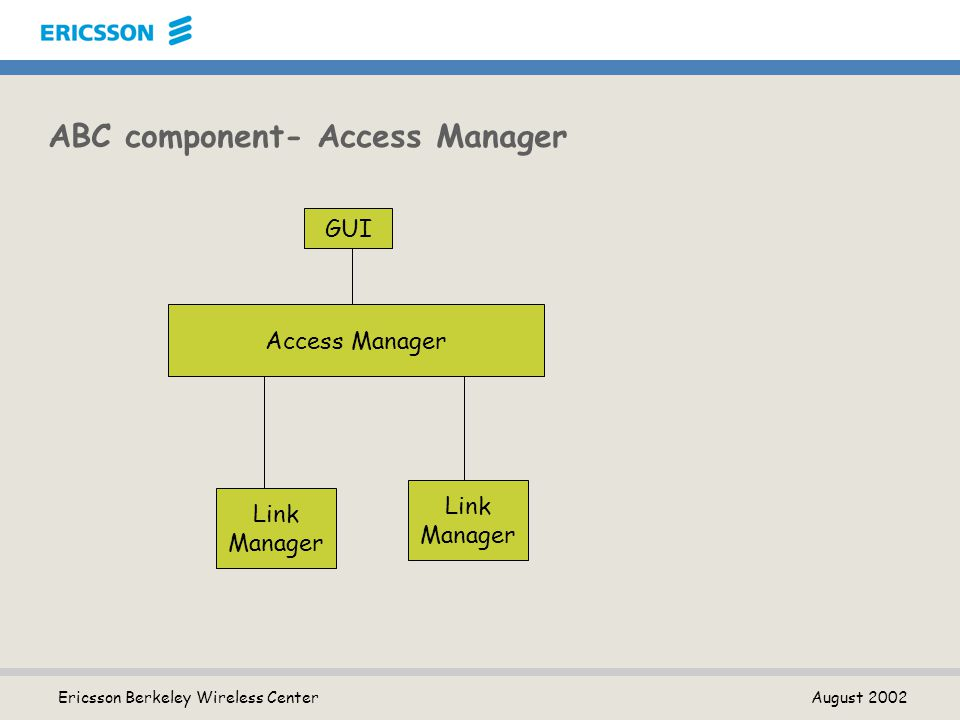 Ericsson Berkeley Wireless Center August 2002 ABC component- Access Manager GUI Access Manager Link Manager Link Manager