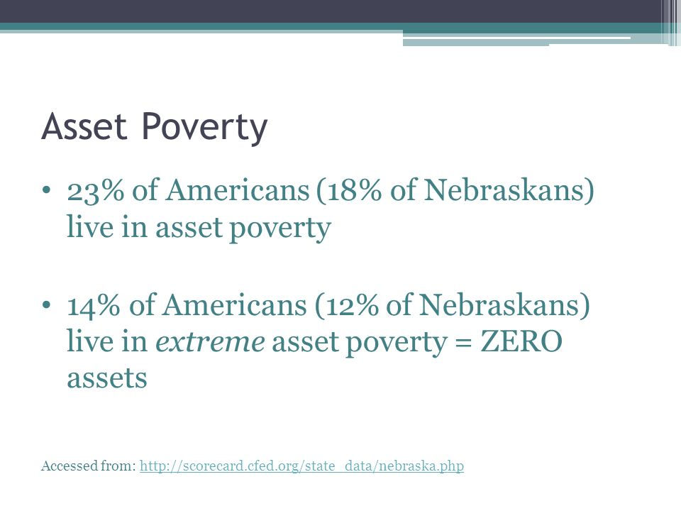 Asset Poverty 23% of Americans (18% of Nebraskans) live in asset poverty 14% of Americans (12% of Nebraskans) live in extreme asset poverty = ZERO assets Accessed from: