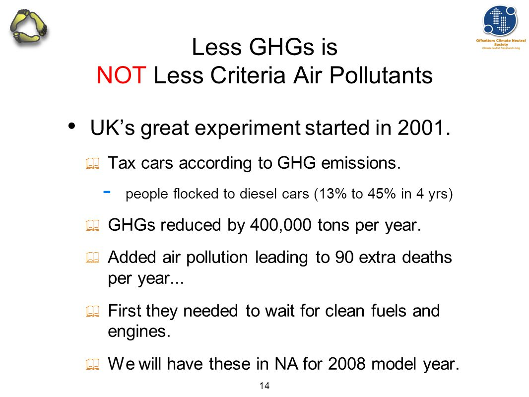 14 Less GHGs is NOT Less Criteria Air Pollutants UK's great experiment started in 2001.
