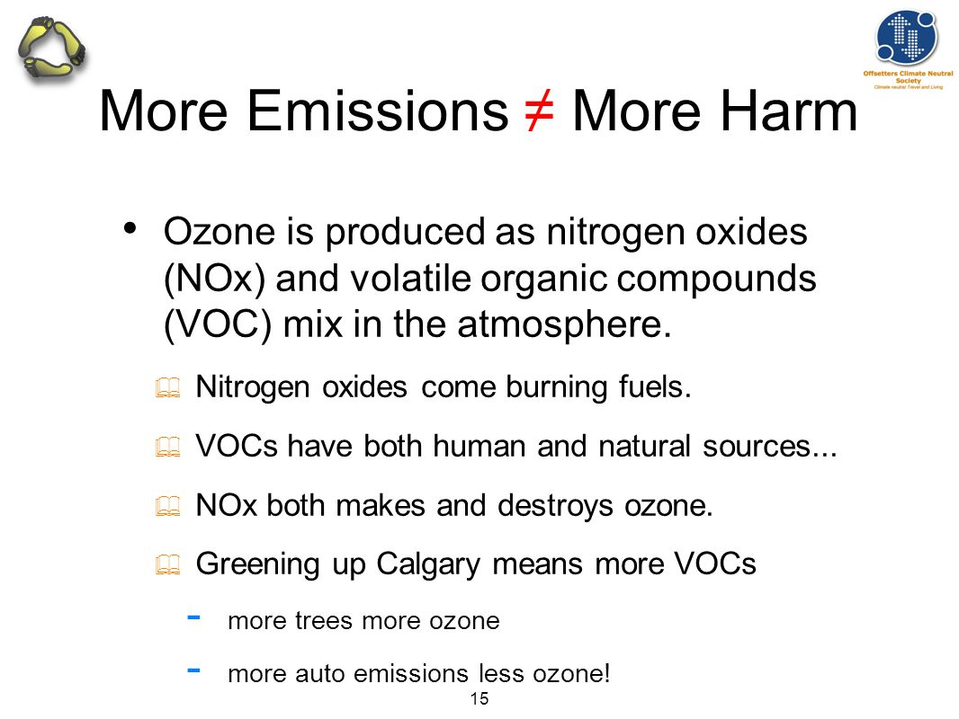 15 More Emissions ≠ More Harm Ozone is produced as nitrogen oxides (NOx) and volatile organic compounds (VOC) mix in the atmosphere.