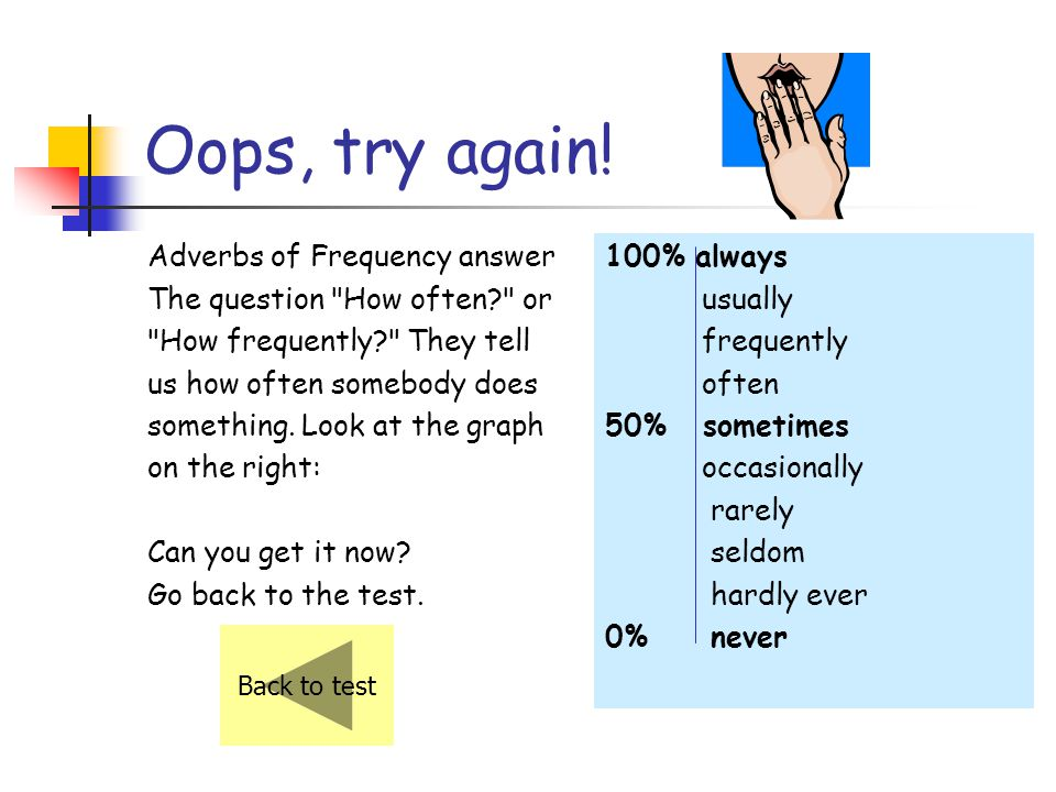 Good Job! You are right! As you understand well, we use frequency adverbs to describe how often we do something. We usually place the frequency adverb