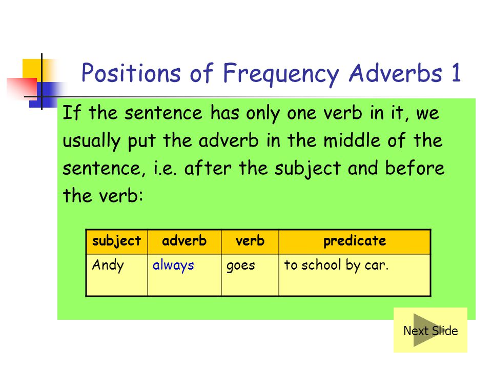 Positions of frequency adverbs Frequency adverbs are placed before the main verb except if the main verb is the verb