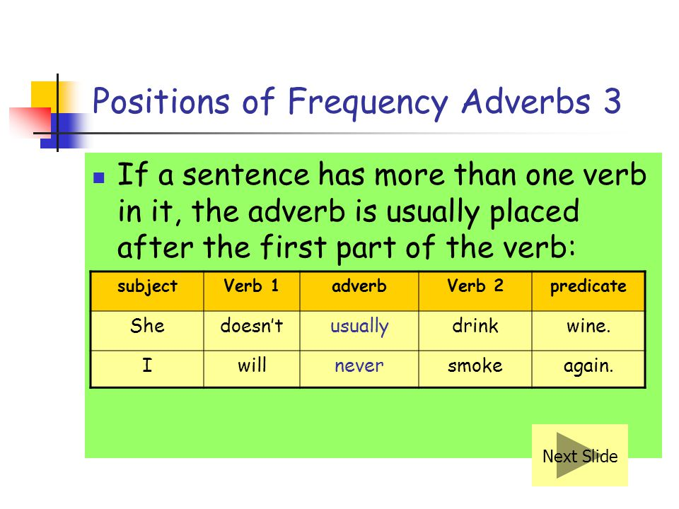 Positions of Frequency Adverbs 2 The adverb usually comes after the verb