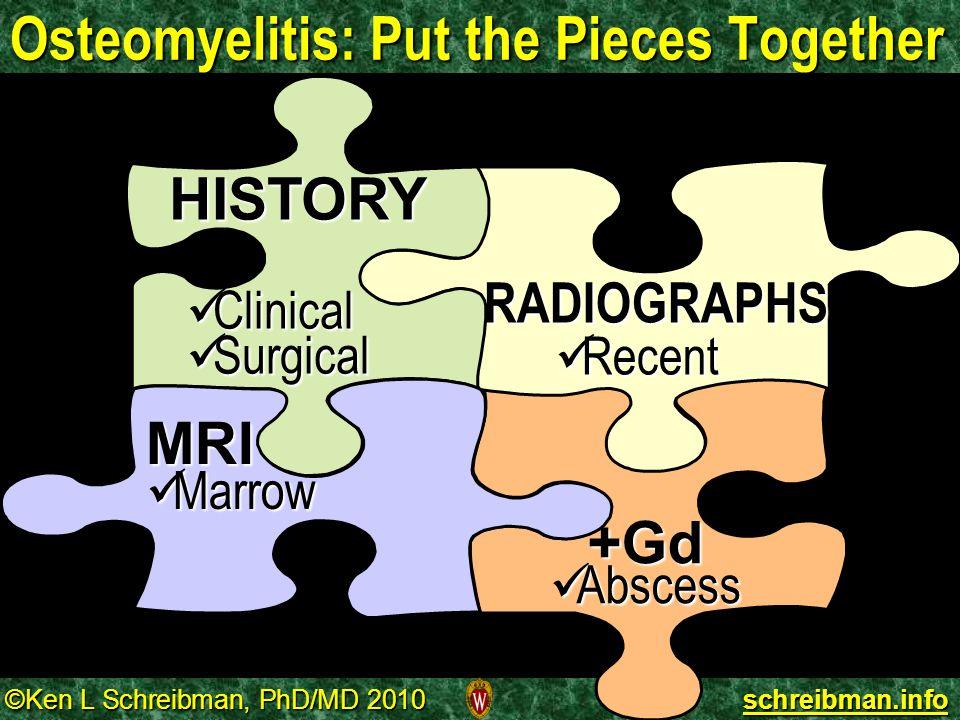 ©Ken L Schreibman, PhD/MD 2010 schreibman.info Osteomyelitis: Put the Pieces Together +Gd Abscess Abscess RADIOGRAPHS Recent Recent HISTORY Clinical C