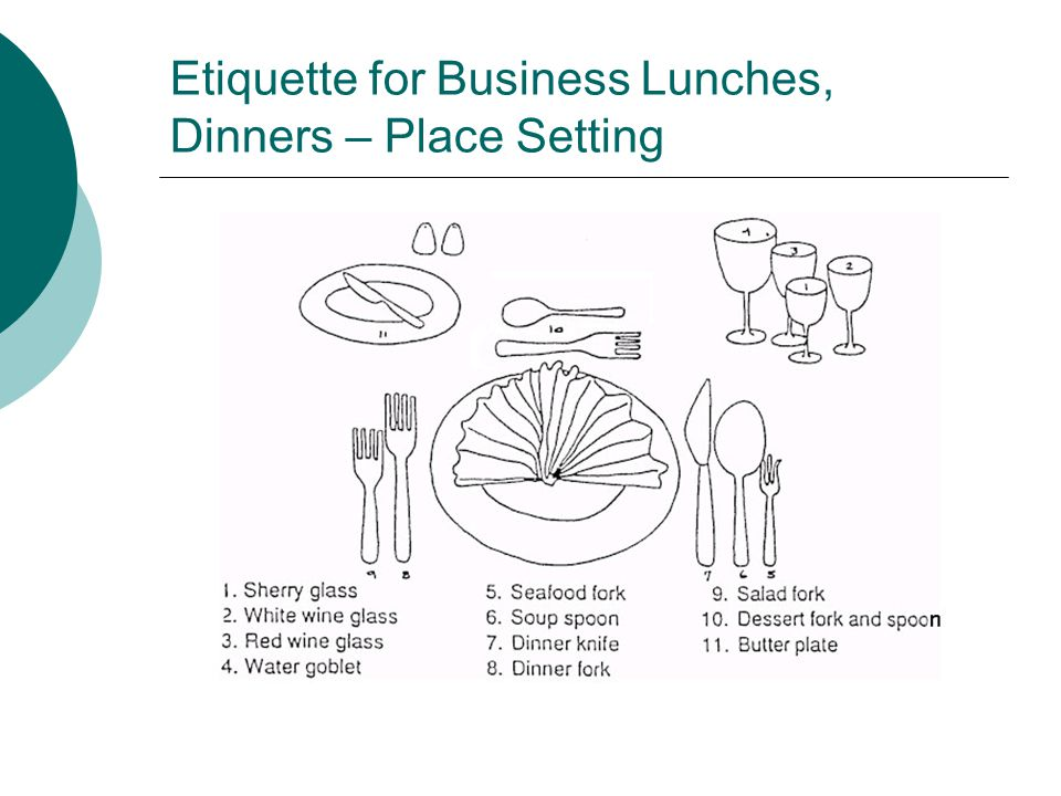 Etiquette for Business Lunches, Dinners – Place Setting