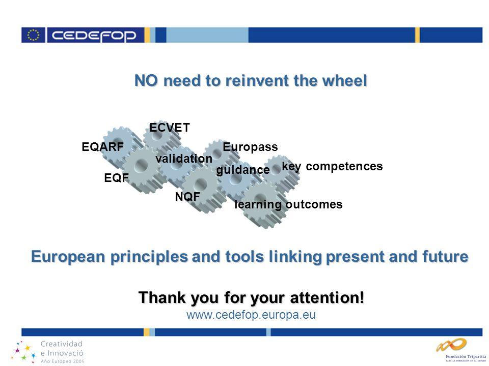 18 24 - 25 November, 2009 Retos para una formación innovadora: Calidad y Competitividad NO need to reinvent the wheel European principles and tools linking present and future Thank you for your attention.