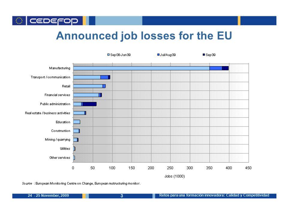 3 24 - 25 November, 2009 Retos para una formación innovadora: Calidad y Competitividad Announced job losses for the EU
