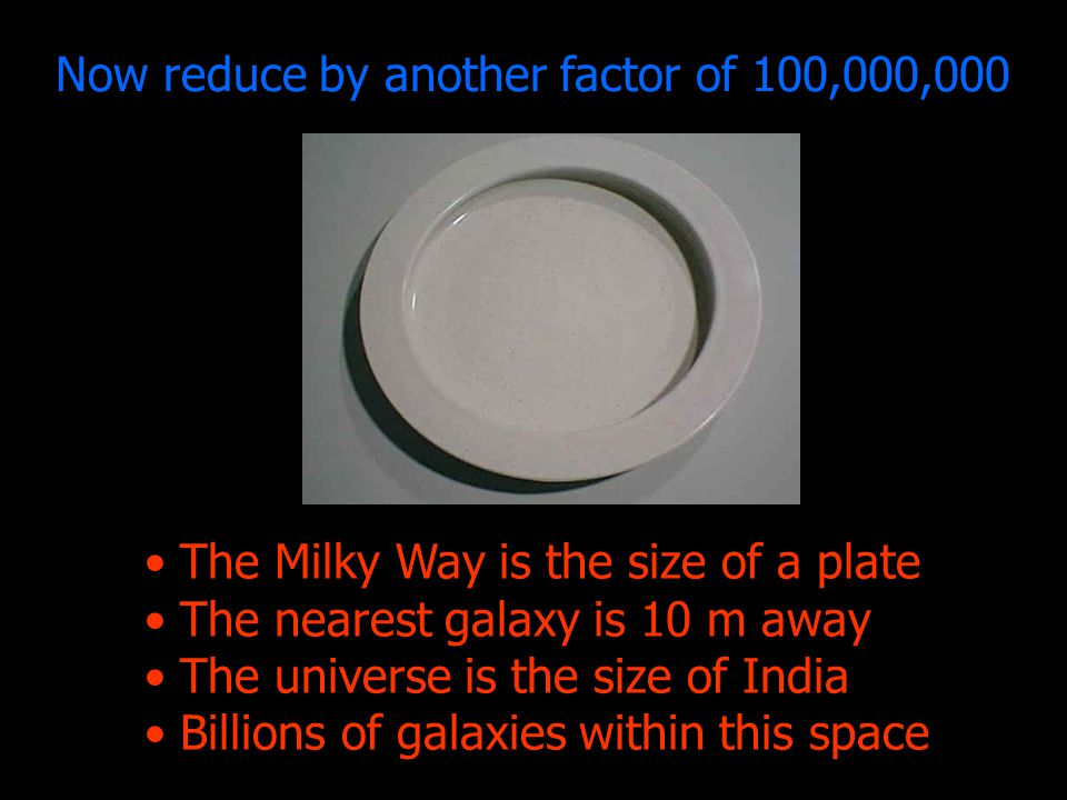 Reduce the scale by a factor of 100,000,000 The Solar System is a grain of sand The distance between stars is 10 m The Milky Way is the size of India The MW has 100,000,000,000 stars