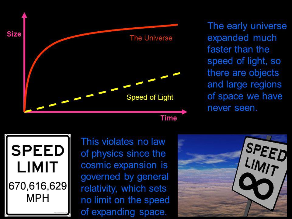 No Arrow of Time Arrow of Time Black Holes TIME SENSE Single Atoms Sentient Life Lots of Atoms