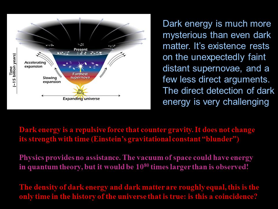 Einstein's Theory: General Relativity Riess et al.