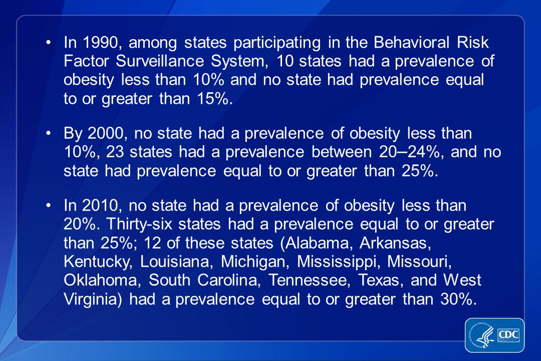 Citations Mokdad AH, et al.The spread of the obesity epidemic in the United States, 1991–1998.