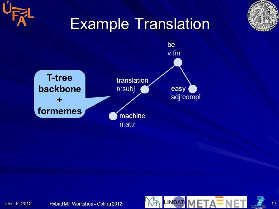 Example Translation T-tree backbone + formemes machine n:attr translation n:subj be v:fin easy adj:compl Dec. 8, 2012 Hybrid MT Workshop - Coling 2012