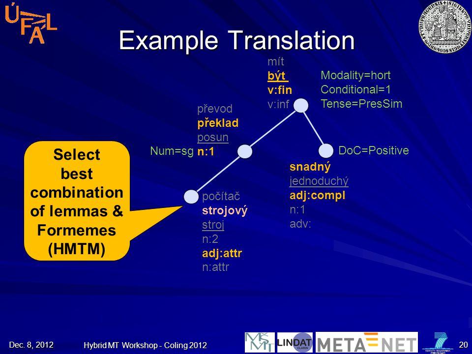 Example Translation Select best combination of lemmas & Formemes (HMTM) počítač strojový stroj n:2 adj:attr n:attr převod překlad posun n:1 mít být v: