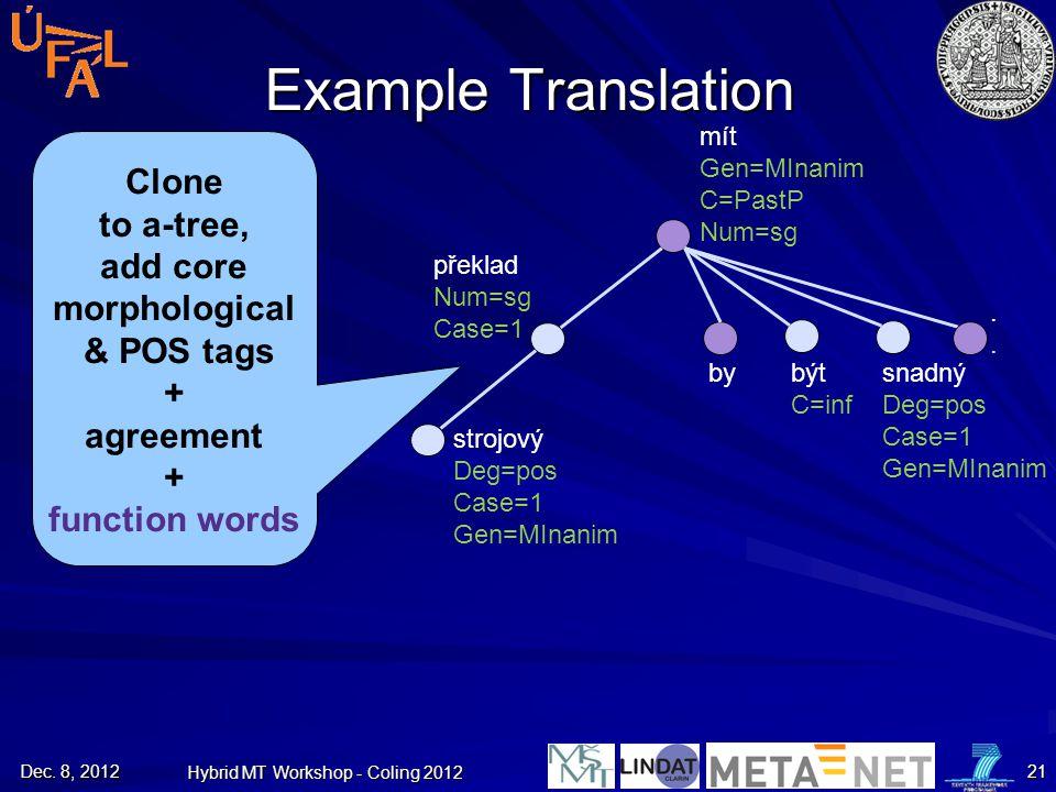 Example Translation Clone to a-tree, add core morphological & POS tags + agreement + function words strojový Deg=pos Case=1 Gen=MInanim překlad Num=sg