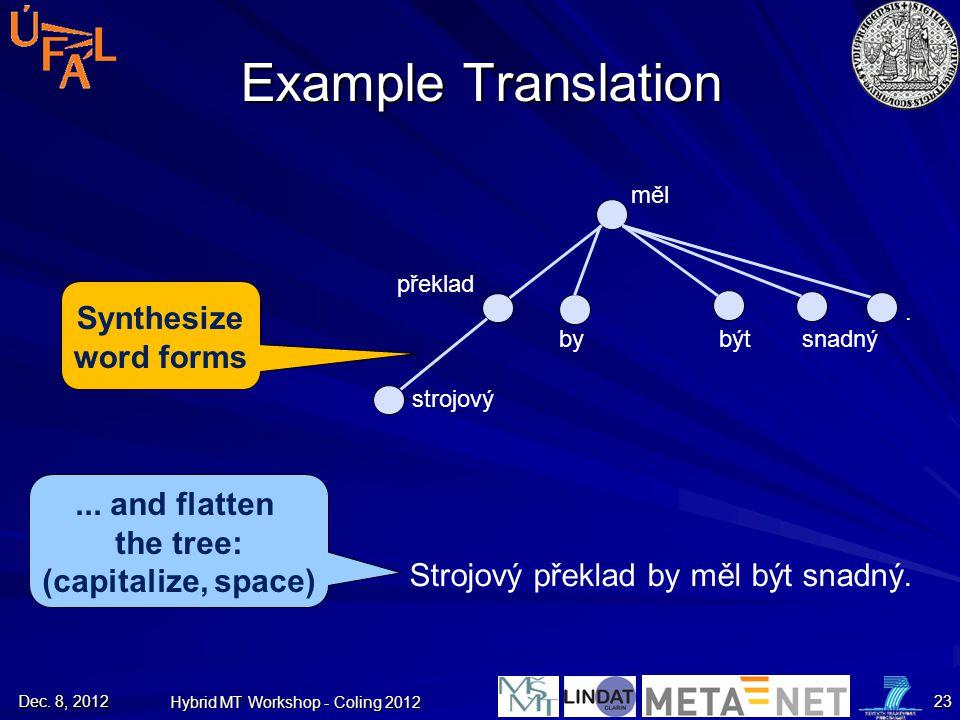 Example Translation Synthesize word forms strojový překlad měl snadný. být by... and flatten the tree: (capitalize, space) Strojový překlad by měl být
