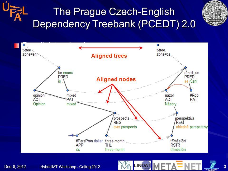 Dec. 8, 2012 Hybrid MT Workshop - Coling 2012 3 The Prague Czech-English Dependency Treebank (PCEDT) 2.0 Parallel treebank Aligned trees Aligned nodes