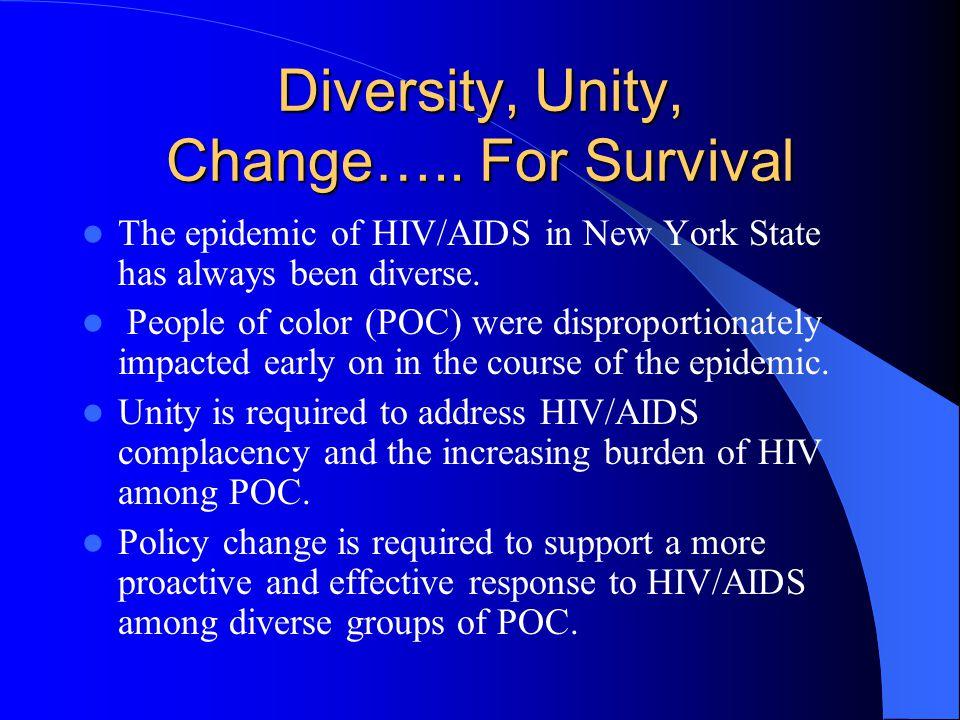Diversity, Unity, Change…..