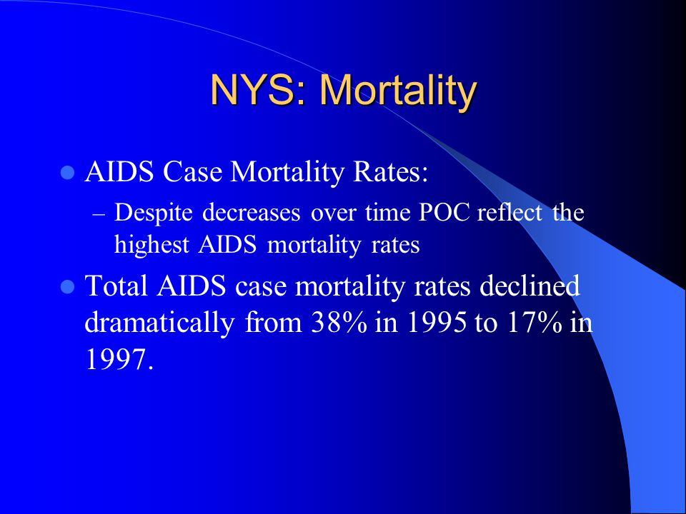 NYS: Mortality AIDS Case Mortality Rates: – Despite decreases over time POC reflect the highest AIDS mortality rates Total AIDS case mortality rates declined dramatically from 38% in 1995 to 17% in 1997.