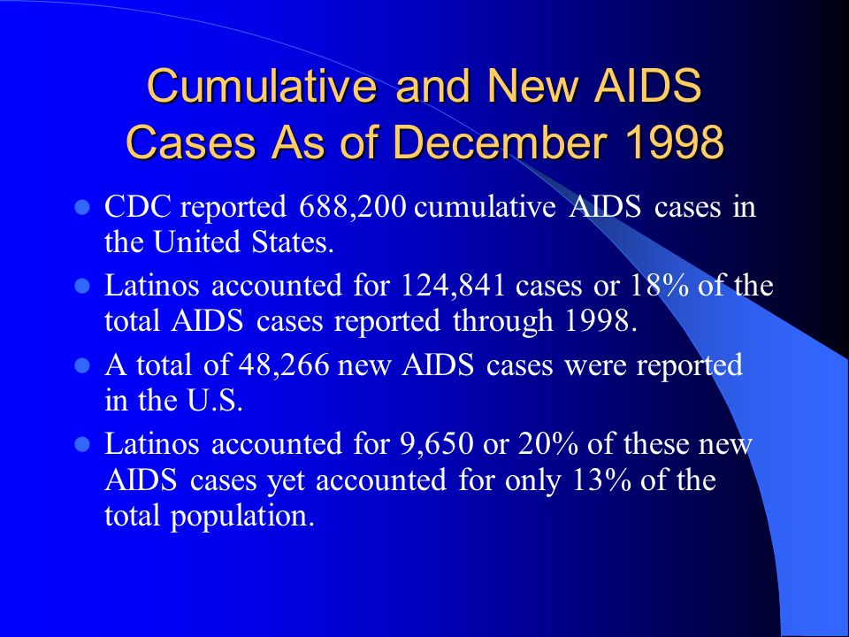 Cumulative and New AIDS Cases As of December 1998 CDC reported 688,200 cumulative AIDS cases in the United States.