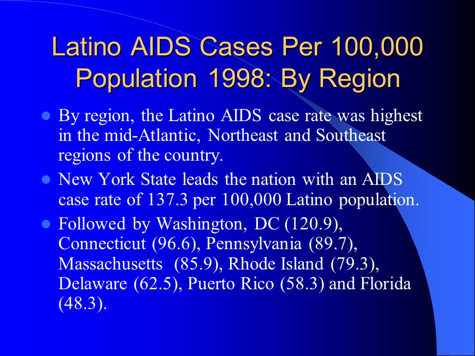 Latino AIDS Cases Per 100,000 Population 1998: By Region By region, the Latino AIDS case rate was highest in the mid-Atlantic, Northeast and Southeast regions of the country.