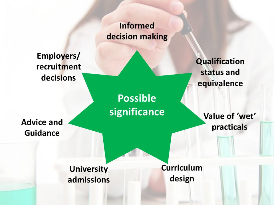 Possible significance Employers/ recruitment decisions Advice and Guidance University admissions Qualification status and equivalence Curriculum design Informed decision making Value of 'wet' practicals