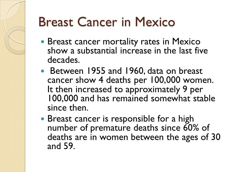 Breast cancer in U.S.