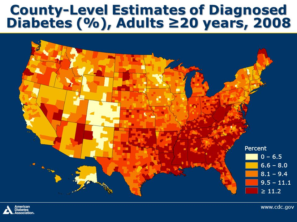 Number of Americans with Diagnosed Diabetes, 1980-2009 www.cdc.gov
