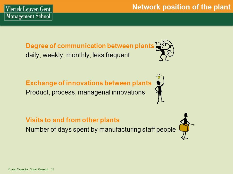 © Ann Vereecke / Staten Generaal - 21 Network position of the plant Degree of communication between plants daily, weekly, monthly, less frequent Excha