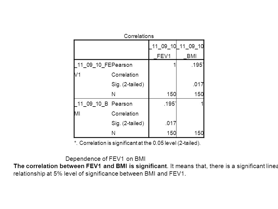 Correlations _11_09_10 _FEV1 _11_09_10 _BMI _11_09_10_FE V1 Pearson Correlation 1.195 * Sig.